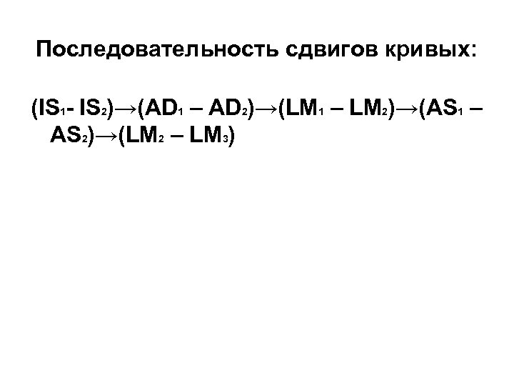 Последовательность сдвигов кривых: (IS 1 - IS 2)→(AD 1 – AD 2)→(LM 1 –
