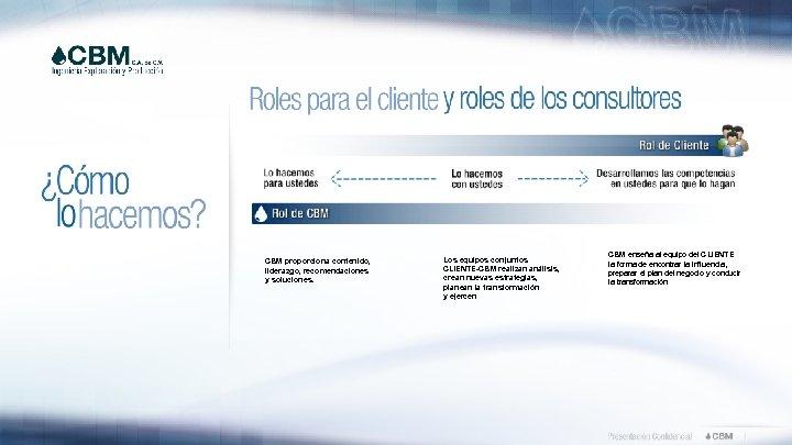 CBM proporciona contenido, liderazgo, recomendaciones y soluciones. Los equipos conjuntos CLIENTE-CBM realizan análisis, crean