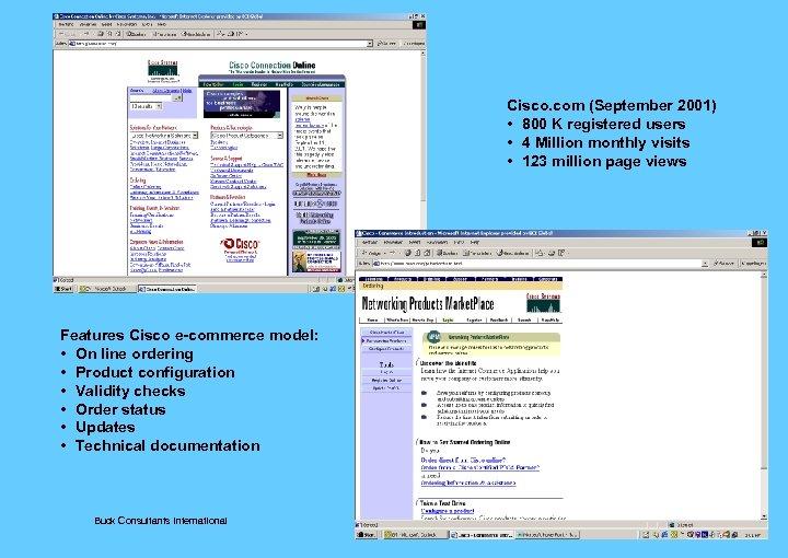 Cisco. com (September 2001) • 800 K registered users • 4 Million monthly visits