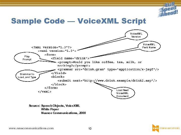 Sample Code — Voice. XML Script Voice. XML Version Voice. XML Field Name Play