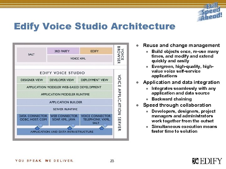 Edify Voice Studio Architecture l Reuse and change management n n l Application and