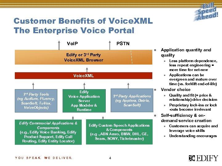 Customer Benefits of Voice. XML The Enterprise Voice Portal Vo. IP PSTN l 3