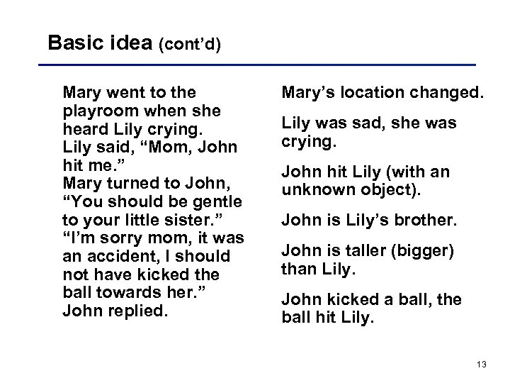 Basic idea (cont'd) Mary went to the playroom when she heard Lily crying. Lily