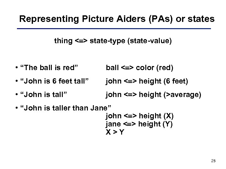 "Representing Picture Aiders (PAs) or states thing < > state-type (state-value) • ""The ball"
