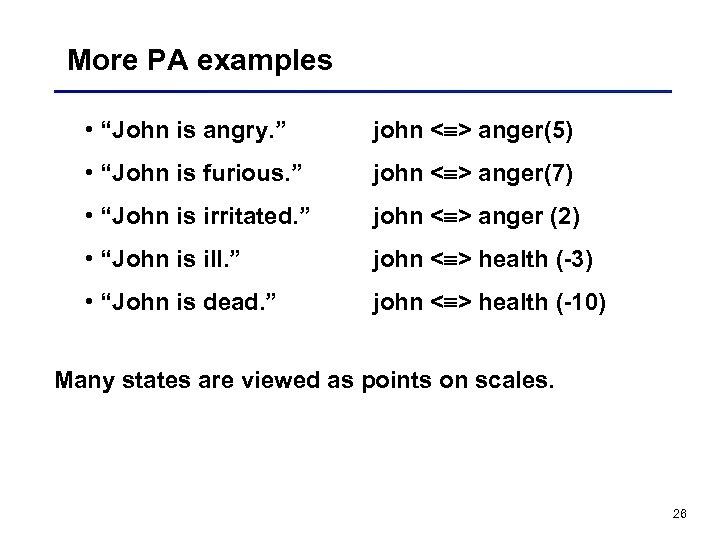 "More PA examples • ""John is angry. "" john < > anger(5) • ""John"