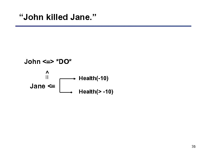 """John killed Jane. "" John < > *DO* < Jane < Health(-10) Health(> -10)"