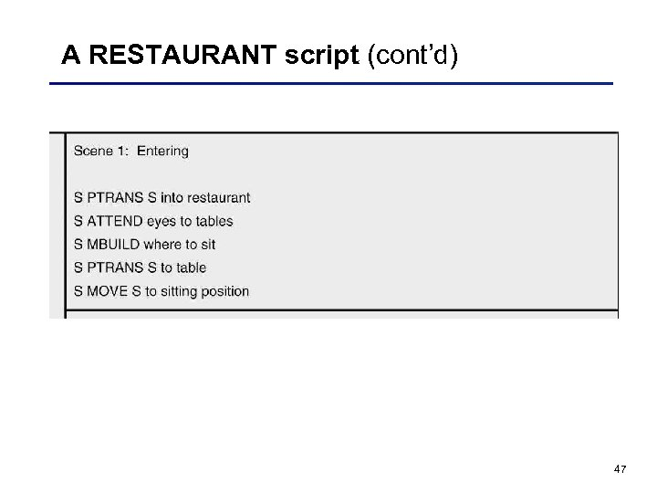 A RESTAURANT script (cont'd) 47