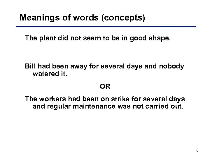 Meanings of words (concepts) The plant did not seem to be in good shape.