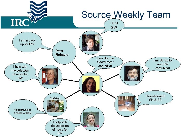 Source Weekly Team I Edit SW I am a back up for SW Peter
