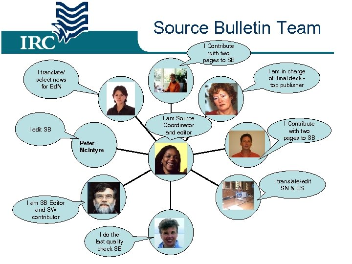 Source Bulletin Team I Contribute with two pages to SB I am in charge
