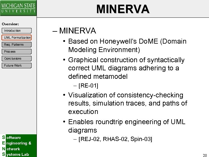 MINERVA Overview: Introduction UML Formalization Req. Patterns Process Conclusions Future Work – MINERVA •