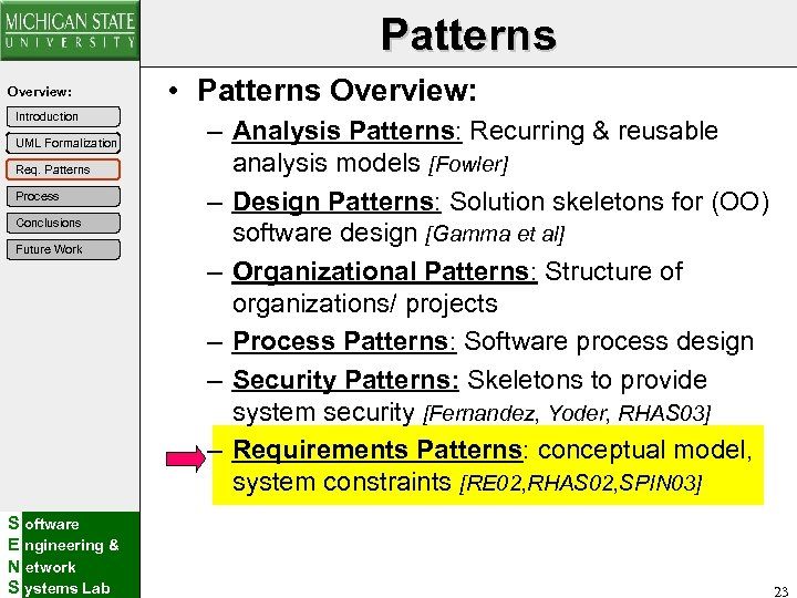 Patterns Overview: Introduction UML Formalization Req. Patterns Process Conclusions Future Work S oftware E