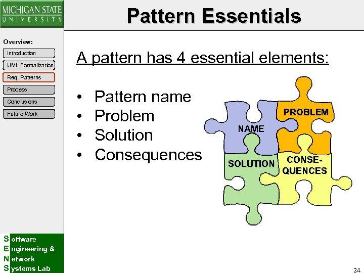 Pattern Essentials Overview: Introduction UML Formalization A pattern has 4 essential elements: Req. Patterns