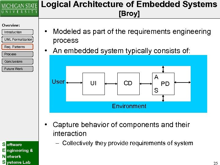 Logical Architecture of Embedded Systems [Broy] Overview: Introduction UML Formalization Req. Patterns Process •