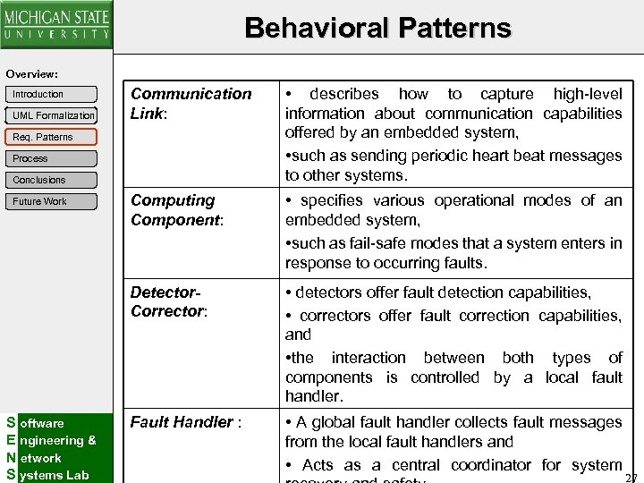 Behavioral Patterns Overview: UML Formalization Communication Link: • describes how to capture high-level information