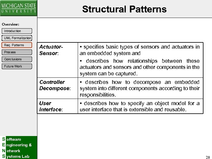 Structural Patterns Overview: Introduction UML Formalization Req. Patterns • specifies basic types of sensors