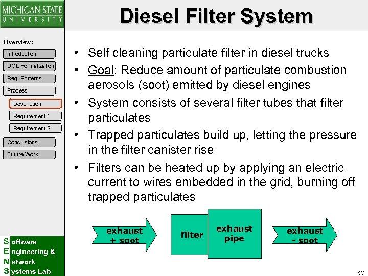 Diesel Filter System Overview: Introduction UML Formalization Req. Patterns Process Description Requirement 1 Requirement