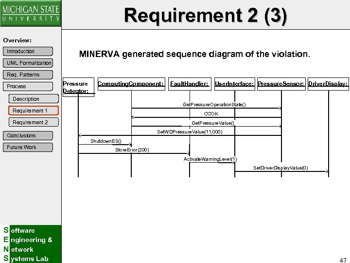 Requirement 2 (3) Overview: Introduction MINERVA generated sequence diagram of the violation. UML Formalization