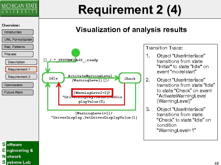 Requirement 2 (4) Overview: Visualization of analysis results Introduction UML Formalization Transition Trace: Req.
