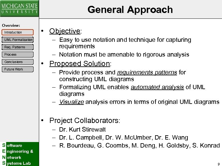General Approach Overview: Introduction UML Formalization Req. Patterns Process Conclusions Future Work • Objective: