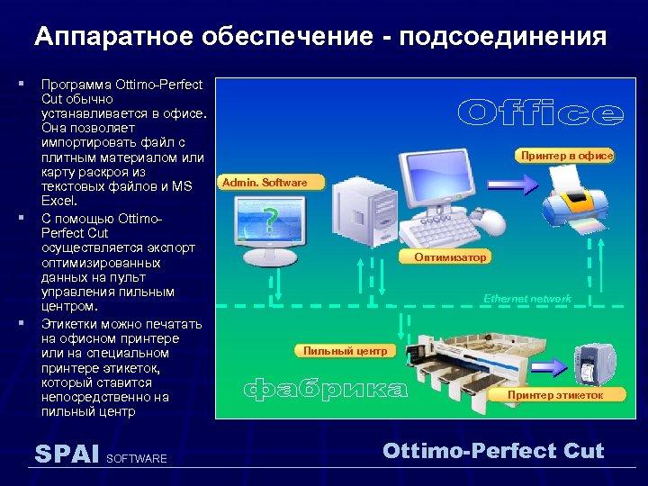 Аппаратное обеспечение - подсоединения § § § Программа Ottimo-Perfect Cut обычно устанавливается в офисе.