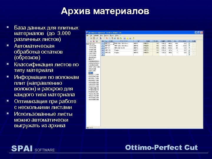 Архив материалов § База данных для плитных § § § материалов (до 3. 000