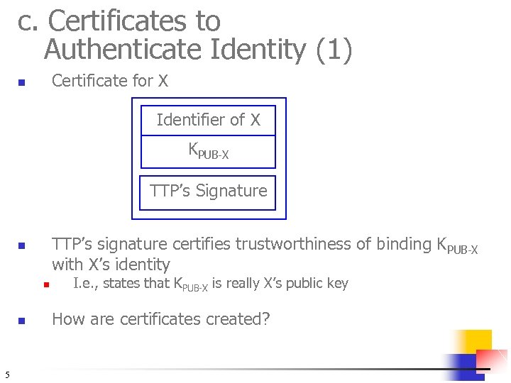 c. Certificates to Authenticate Identity (1) Certificate for X n Identifier of X KPUB-X