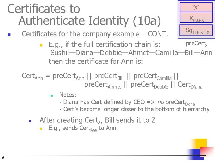 Certificates to Authenticate Identity (10 a) n 'X' KPUB-X Sg TTP_of_X Certificates for the