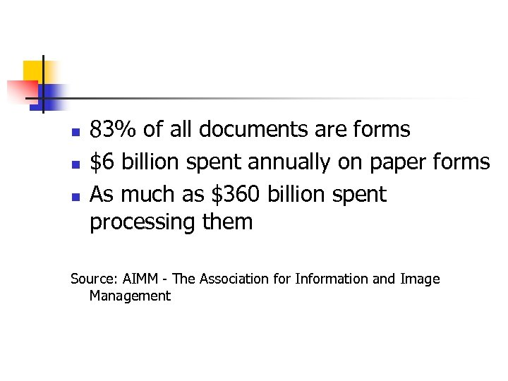 n n n 83% of all documents are forms $6 billion spent annually on