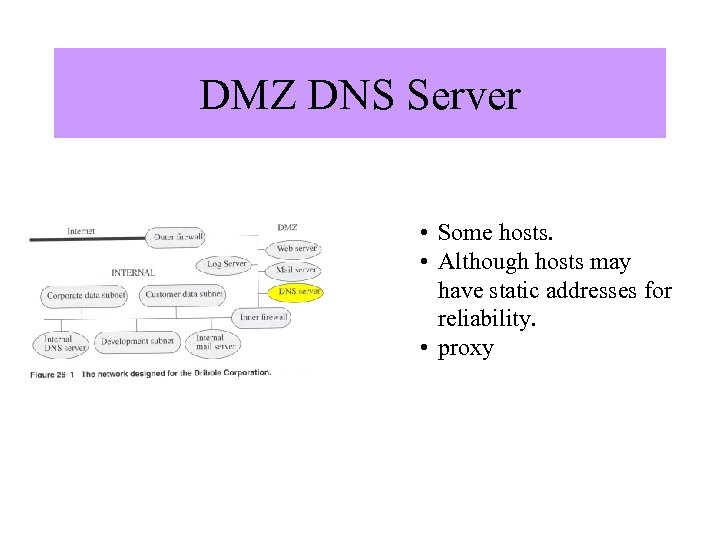 """DMZ DNS Server Image from """"Computer Security"""" by Matt Bishop, Addison Wesley. • Some"""