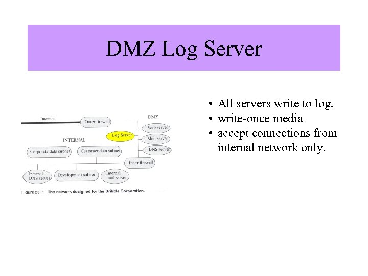 """DMZ Log Server Image from """"Computer Security"""" by Matt Bishop, Addison Wesley. • All"""