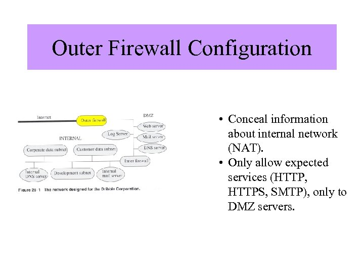 """Outer Firewall Configuration Image from """"Computer Security"""" by Matt Bishop, Addison Wesley. • Conceal"""