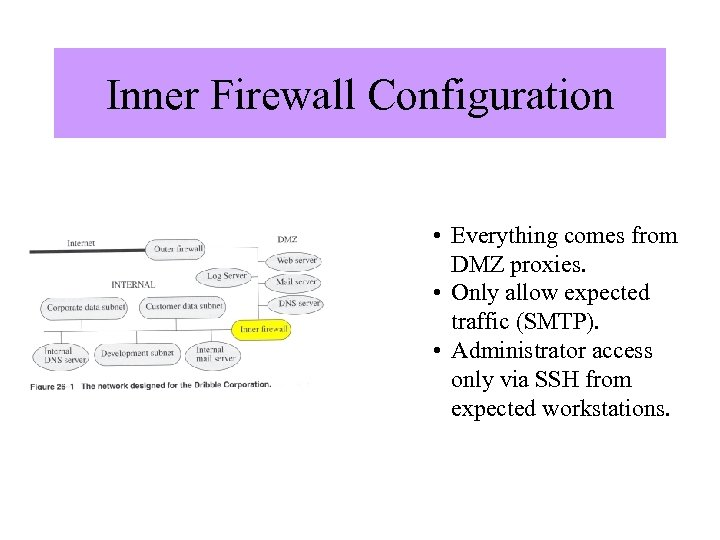 """Inner Firewall Configuration Image from """"Computer Security"""" by Matt Bishop, Addison Wesley. • Everything"""