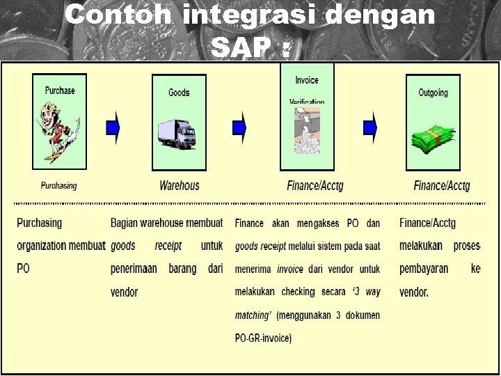 Contoh integrasi dengan SAP : 18