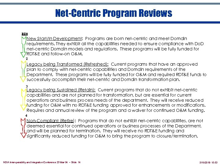 Net-Centric Program Reviews BIN 1 New Start/In Development: Programs are born net-centric and meet