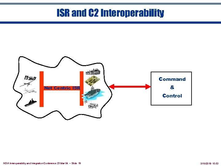 ISR and C 2 Interoperability Command Net Centric ISR & Control NDIA Interoperability and