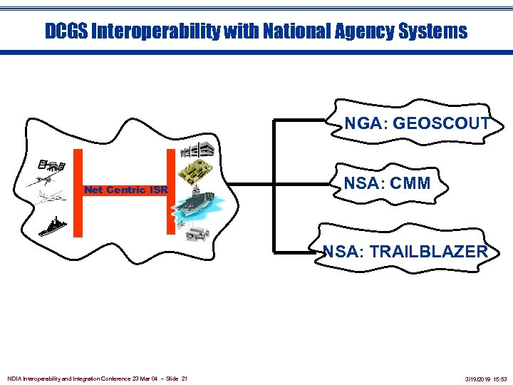 DCGS Interoperability with National Agency Systems NGA: GEOSCOUT Net Centric ISR NSA: CMM NSA:
