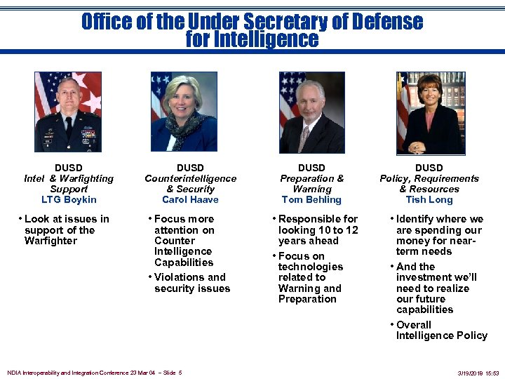 Office of the Under Secretary of Defense for Intelligence DUSD Intel & Warfighting Support
