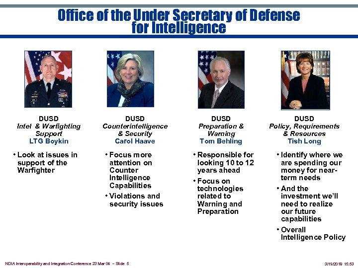Office of the Under Secretary of Defense for Intelligence DUSD Intel & Warfighting Support