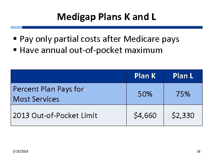 Medigap Plans K and L § Pay only partial costs after Medicare pays §