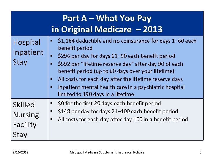 Part A – What You Pay in Original Medicare – 2013 Hospital Inpatient Stay