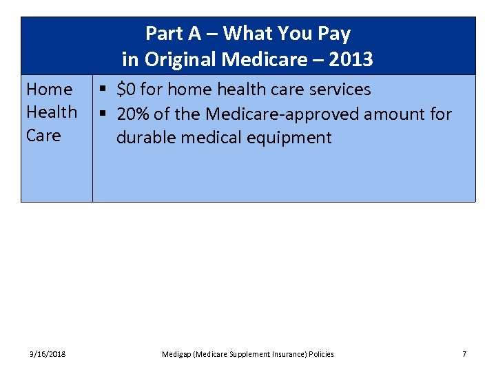 Part A – What You Pay in Original Medicare – 2013 Home Health Care