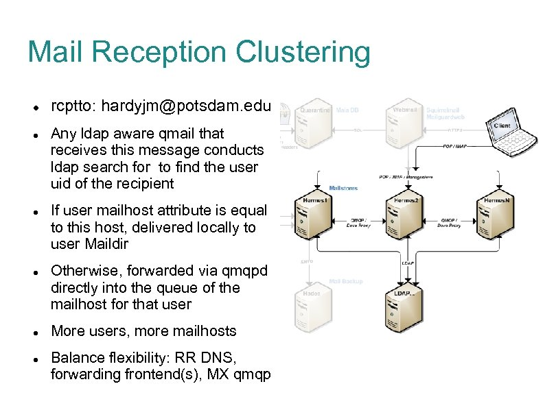 Mail Reception Clustering rcptto: hardyjm@potsdam. edu Any ldap aware qmail that receives this message