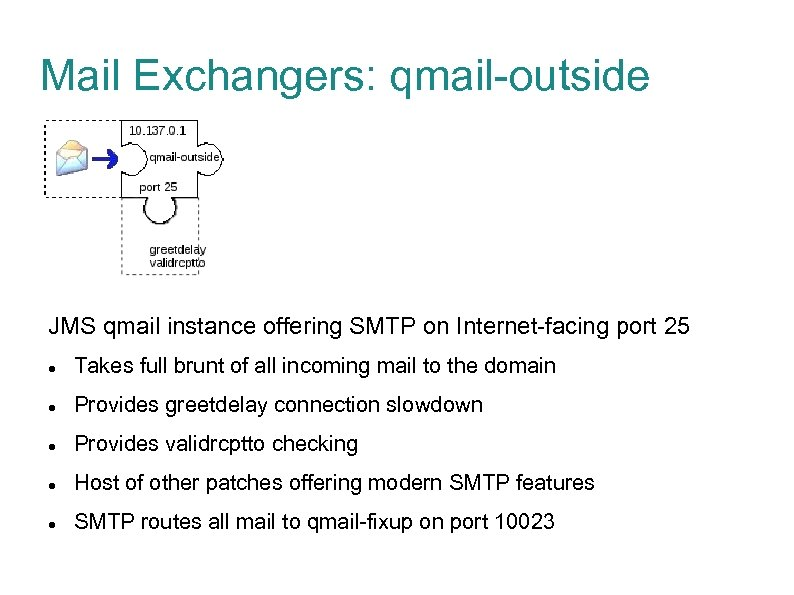 Mail Exchangers: qmail-outside JMS qmail instance offering SMTP on Internet-facing port 25 Takes full
