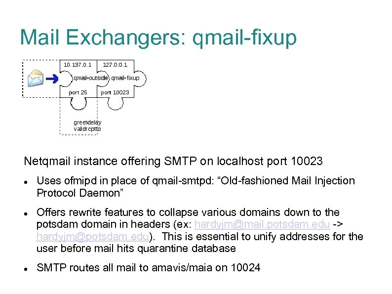 Mail Exchangers: qmail-fixup Netqmail instance offering SMTP on localhost port 10023 Uses ofmipd in