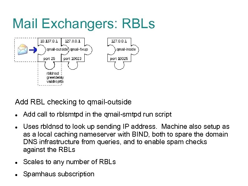 Mail Exchangers: RBLs Add RBL checking to qmail-outside Add call to rblsmtpd in the