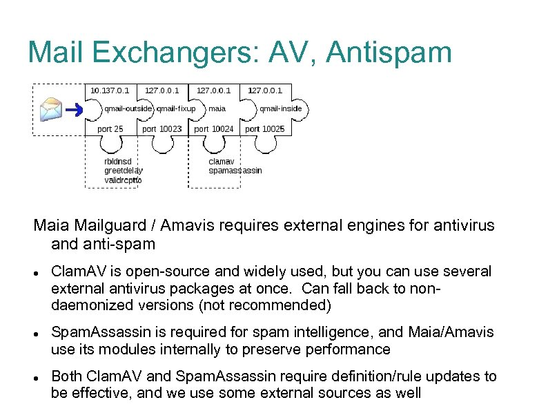 Mail Exchangers: AV, Antispam Maia Mailguard / Amavis requires external engines for antivirus and