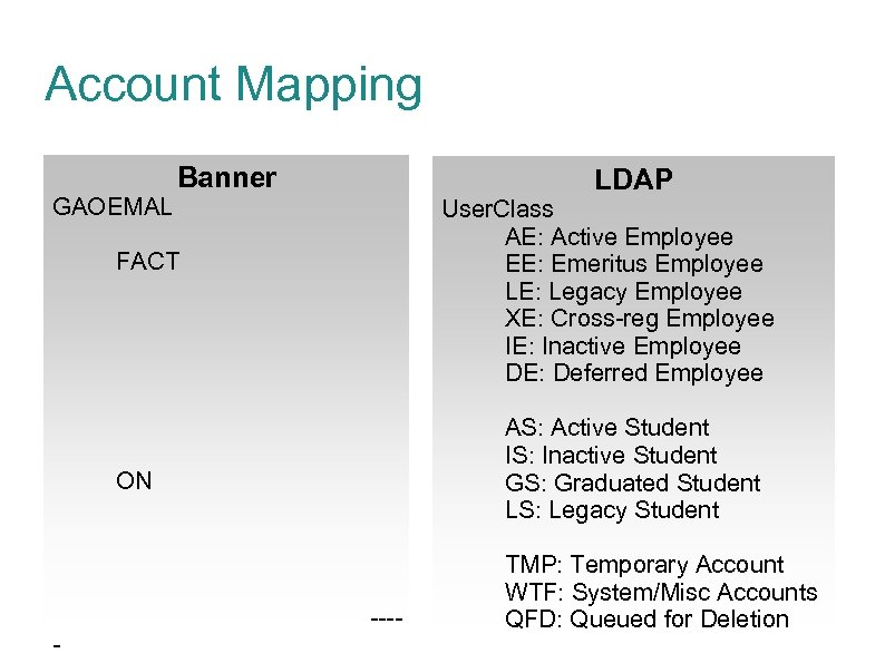 Account Mapping Banner LDAP GAOEMAL User. Class AE: Active Employee EE: Emeritus Employee LE: