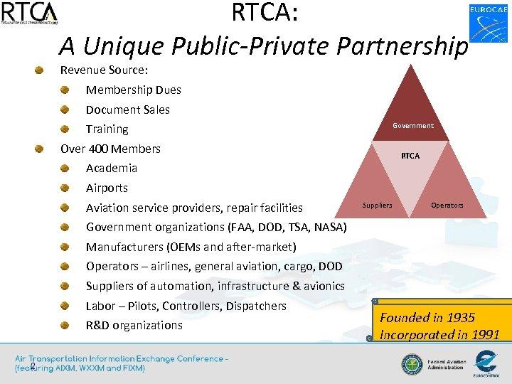 RTCA: A Unique Public-Private Partnership Revenue Source: Membership Dues Document Sales Training Government Over