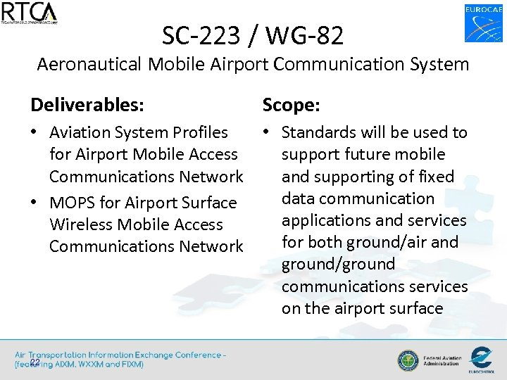 SC-223 / WG-82 Aeronautical Mobile Airport Communication System Deliverables: Scope: • Aviation System Profiles